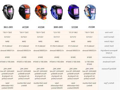 DEKO View Auto Darkening Helmet Mask MIG MMA
