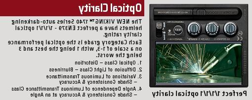 Lincoln 1740 ReCode Helmet K3495-2